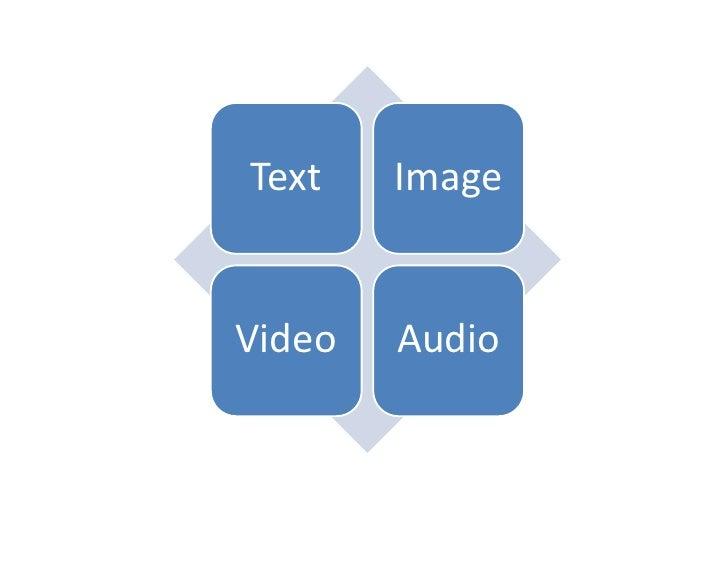 Text    ImageVideo   Audio