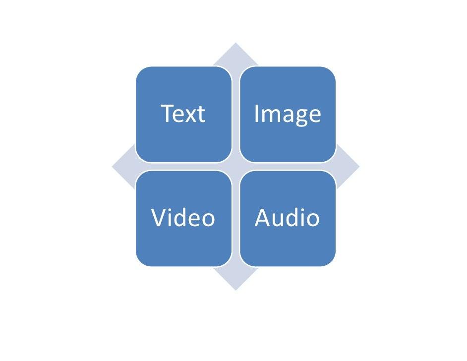 Text    Image    Video   Audio