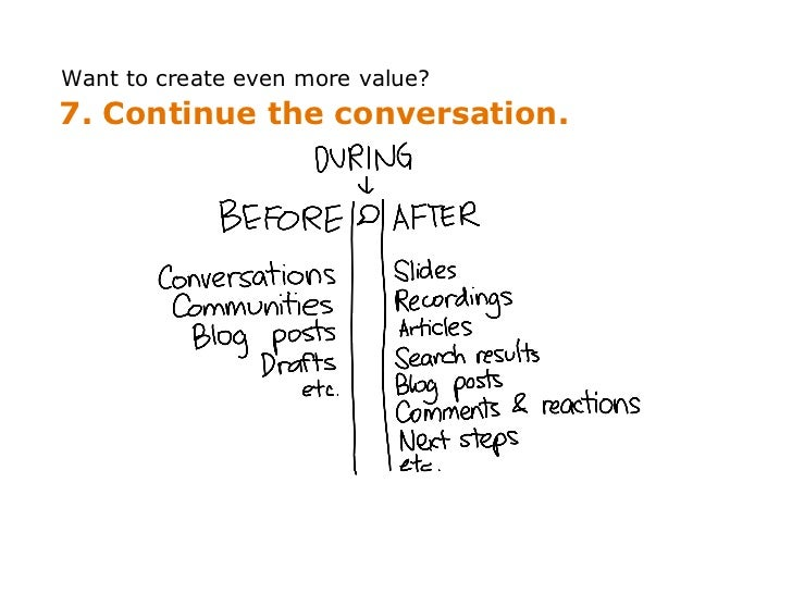 Want to create even more value? 7. Continue the conversation.