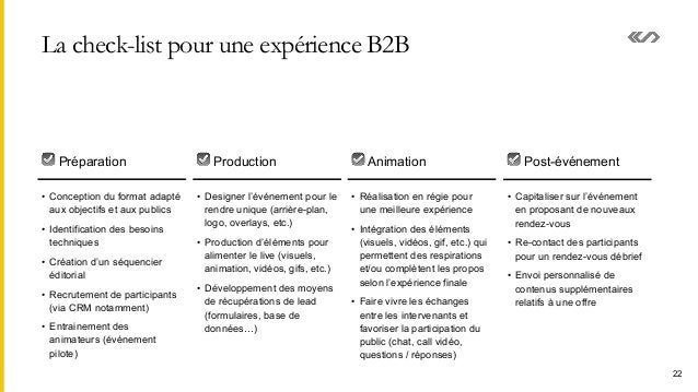 La check-list pour une expérience B2B • Conception du format adapté aux objectifs et aux publics • Identification des beso...