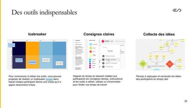 Des outils indispensables 32 Gagnez du temps en laissant visibles aux participants les consignes (temps, instructions) et ...