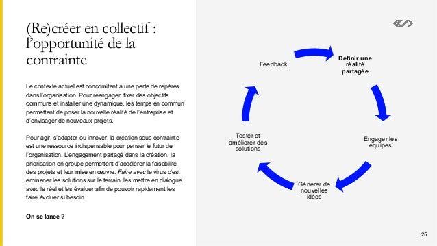 (Re)créer en collectif : l'opportunité de la contrainte Définir une réalité partagée Engager les équipes Générer de nouvel...