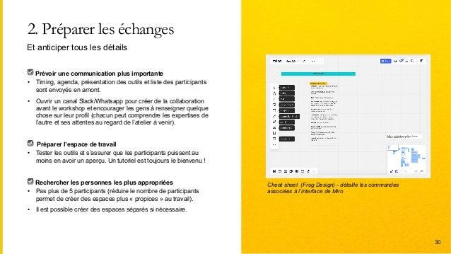 2. Préparer les échanges ☑ Prévoir une communication plus importante • Timing, agenda, présentation des outils et liste de...