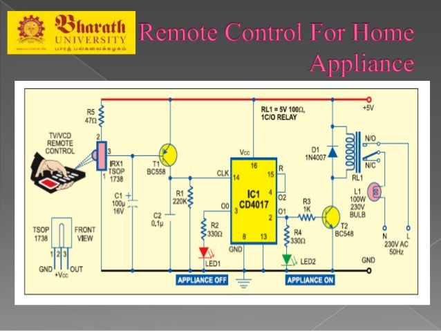Remote Control For Home Appliances on ir remote controlled home appliances