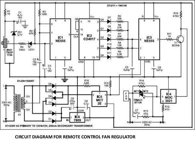 remote control regulator