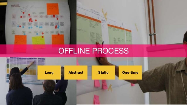 OFFLINE PROCESS Long Abstract Static One-time