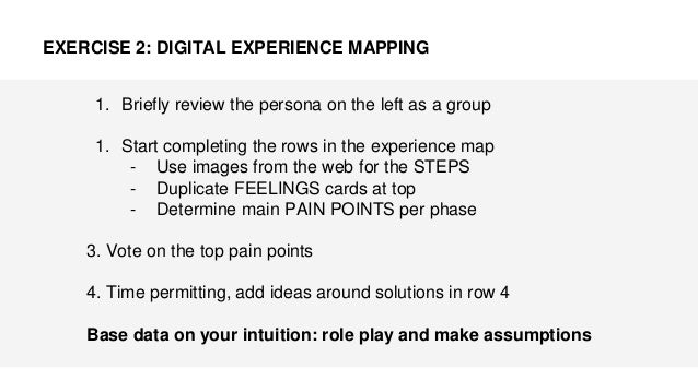 DMBA Example: Business Model CanvasVentureStudio,TeamHabdash ReenaMerchant,RachelPosman,RaviRao,SarahVogler