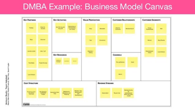 DMBA Example: Research SynthesisOperations&Systems,TeamFullHeartsClub LizComperchio,ReenaMerchant,MeganTremelling,RebeccaW...