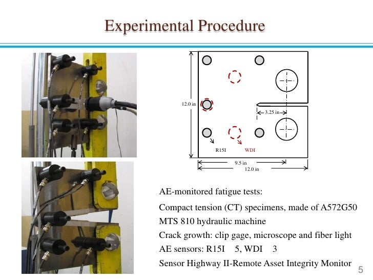 Remote Detection Of Stage Ii To Stage Iii Cracking In