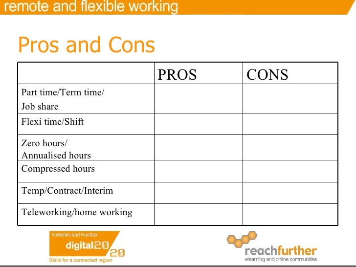 flextime pros and cons
