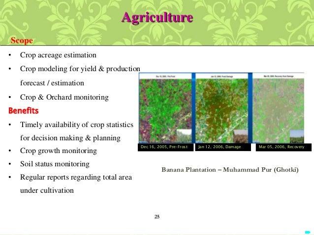 meteorological application of remote sensing