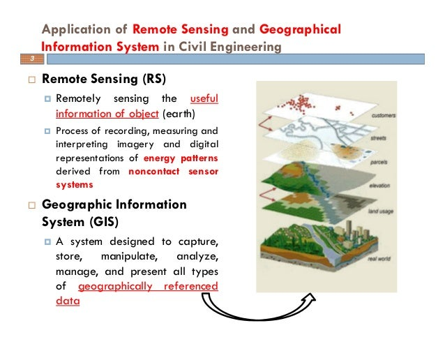 Application of GIS in Civil Engineering - Civil Engineering Community
