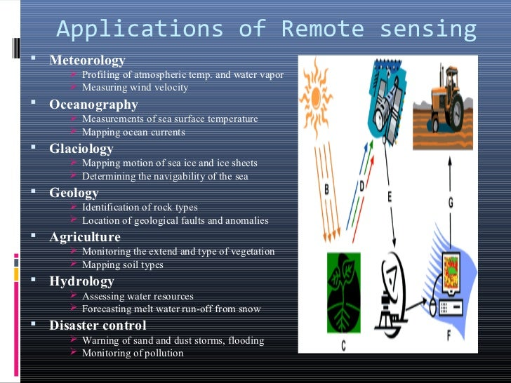 Remote Sensing And Its Applications In Environment