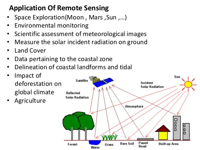 application of remote sensing technology in E remote sensing and gis applications in agriculture 2 examples • the reflection of sunlight from vegetation will give information on the reflection.