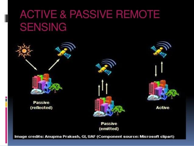 Remote sensing ppt.