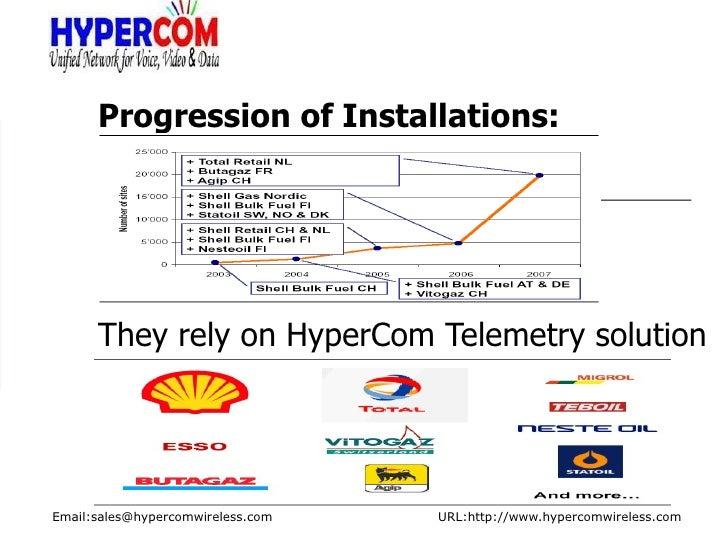 Remote Tank Level Hypercom Presentation V1