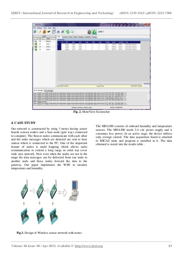 Humidity Monitoring System : Remote temperature and humidity monitoring system using