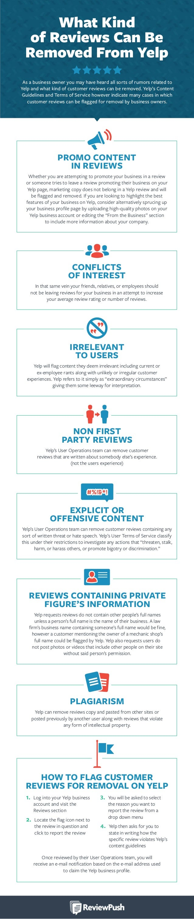 PROMO CONTENT IN REVIEWS Whether you are attempting to promote your business in a review or someone tries to leave a revie...