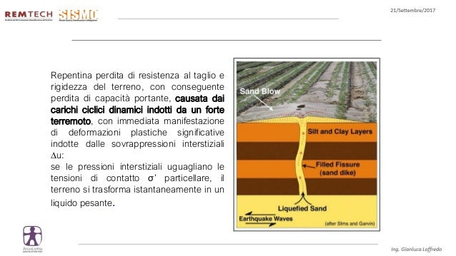 Resistenza Dei Terreni.Soluzioni Per La Mitigazione Del Rischio Di Liquefazione Dei