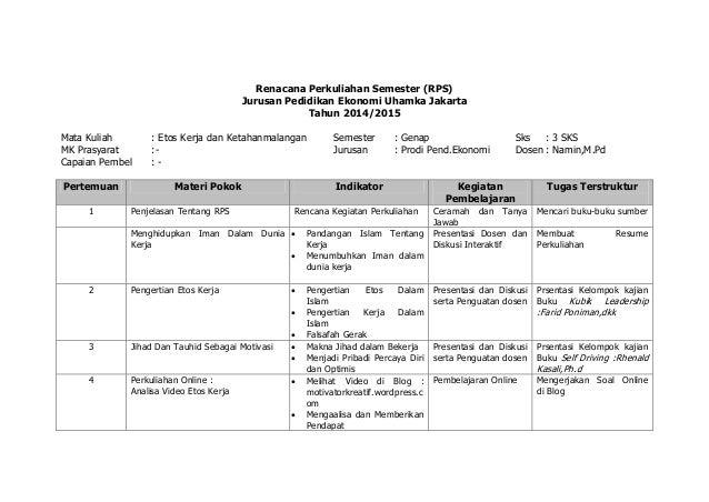 Renacana Perkuliahan Semester (RPS) Jurusan Pedidikan Ekonomi Uhamka Jakarta Tahun 2014/2015 Mata Kuliah : Etos Kerja dan ...