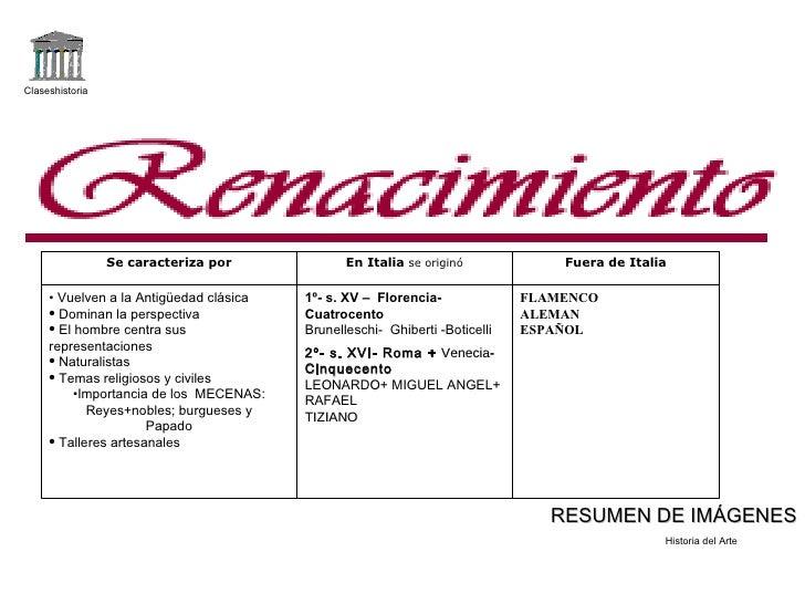 Claseshistoria Historia del Arte RESUMEN DE IMÁGENES FLAMENCO ALEMAN ESPAÑOL 1º- s. XV –  Florencia- Cuatrocento Brunelles...