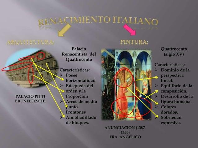PALACIO PITTI BRUNELLESCHI Palacio Renacentista del Quattrocento Características:  Posee horizontalidad  Búsqueda del or...