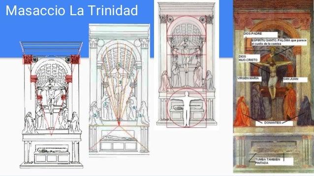 Masaccio La Trinidad