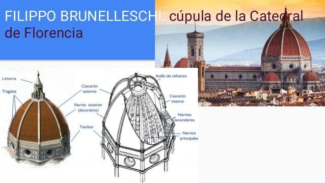 FILIPPO BRUNELLESCHI: cúpula de la Catedral de Florencia
