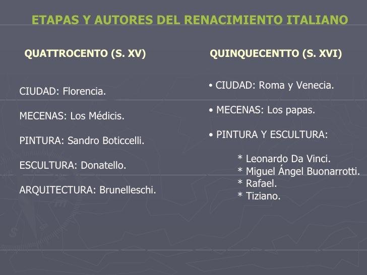 ETAPAS Y AUTORES DEL RENACIMIENTO ITALIANO QUATTROCENTO (S. XV) QUINQUECENTTO (S. XVI) CIUDAD: Florencia. MECENAS: Los Méd...