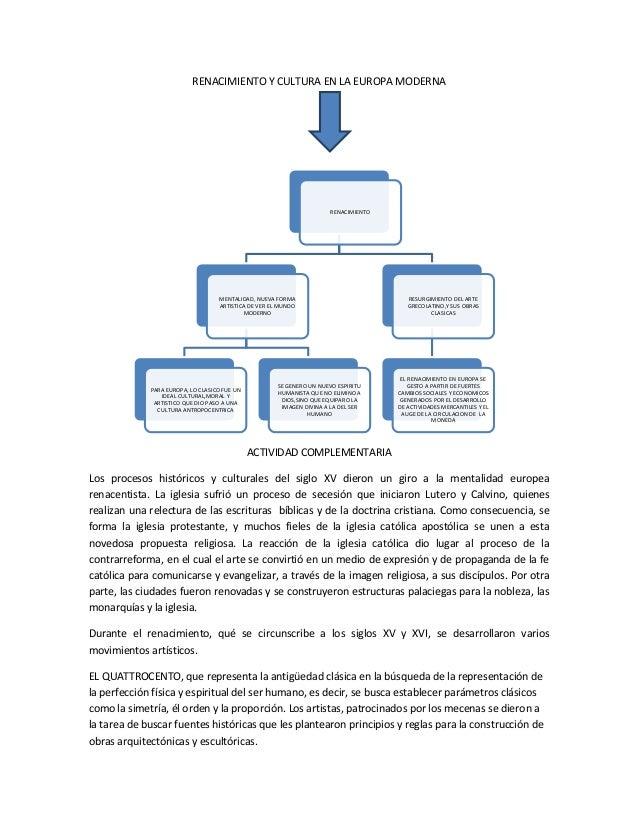 RENACIMIENTO Y CULTURA EN LA EUROPA MODERNA ACTIVIDAD COMPLEMENTARIA Los procesos históricos y culturales del siglo XV die...
