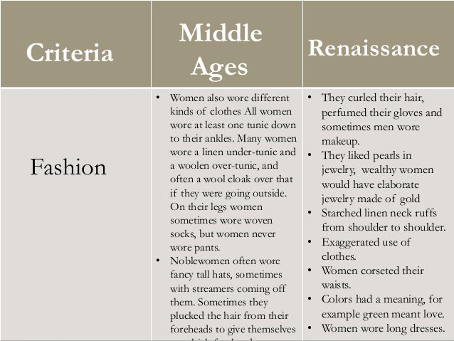 Middle ages vs the renaissance