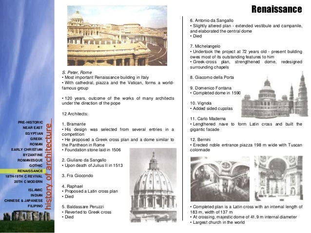 a comparison between the gothic architecture and egyptian architecture What is the different between the roman and greek 's architectural and what is the special about the roman wall painting these two question are the question of.