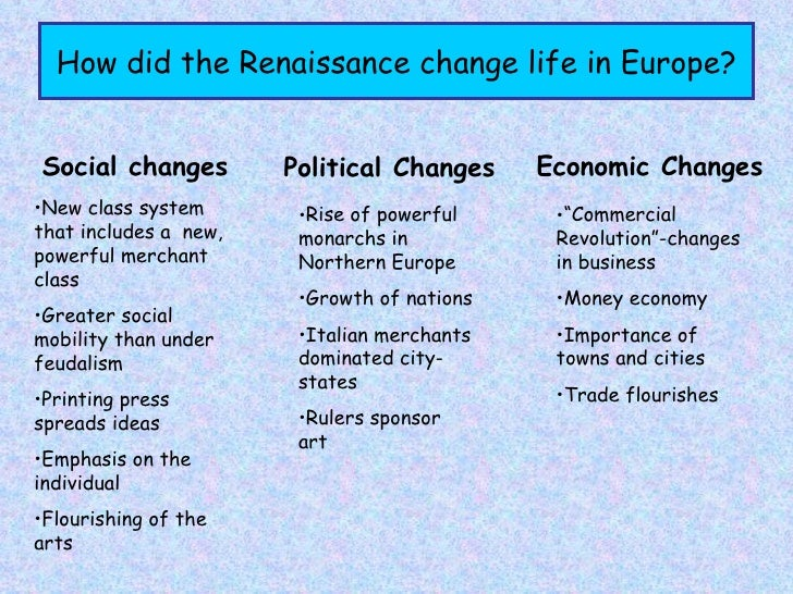 """an introduction to the comparison of medieval era and the renaissance Medieval and renaissance literature were influenced by two  medieval literature vs renaissance  """"introduction to the renaissance"""" 29."""