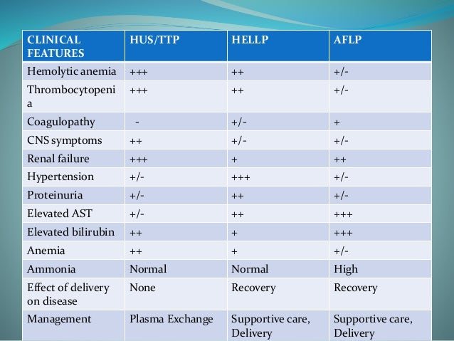 Renal Diseases And Pregnancy