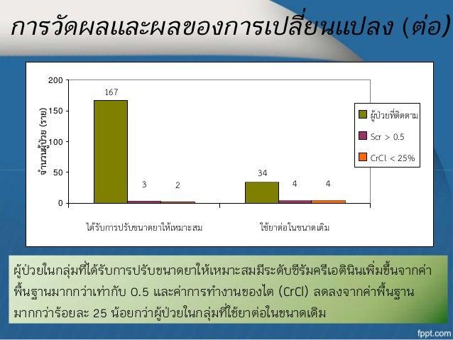 การวัดผลและผลของการเปลี่ยนแปลง (ต่อ)                    200                                  167                    150   ...