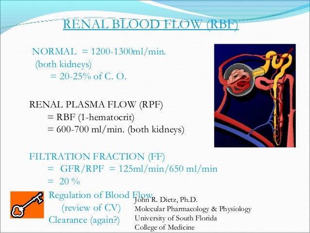 • Blood Pressure • Intrinsic: autoregulation 1. Myogenic 2. Tubuloglomerular feedback prostaglandins • Extrinsic: nerves h...