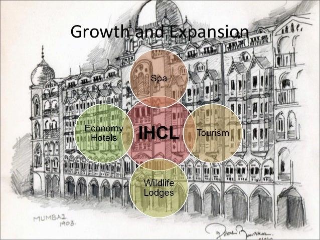 Hotel Operating Expenses Per Room India