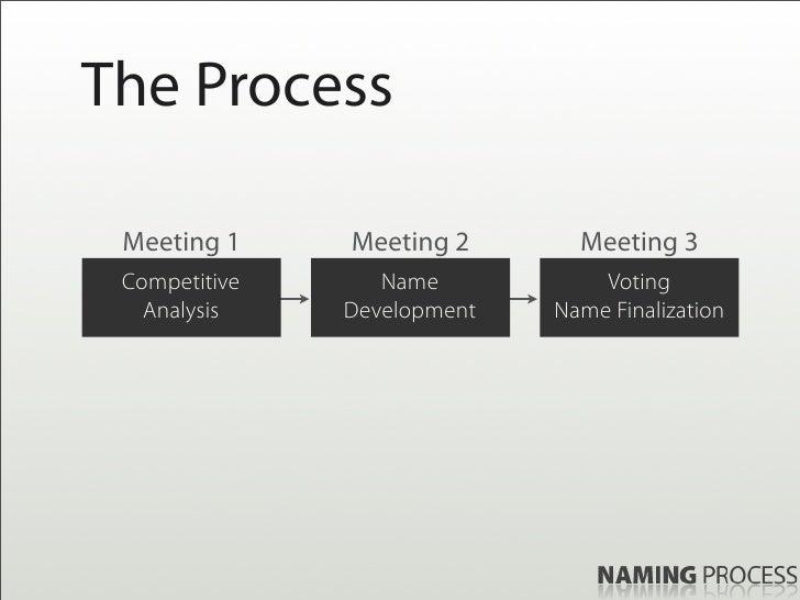 Renaming YP (Process Overview) Slide 2