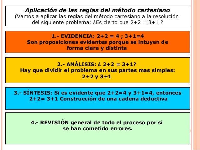 Aplicación de las reglas del método cartesiano (Vamos a aplicar las reglas del método cartesiano a la resolución del sigui...