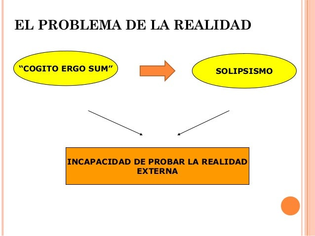 """EL PROBLEMA DE LA REALIDAD """"COGITO ERGO SUM"""" SOLIPSISMO INCAPACIDAD DE PROBAR LA REALIDAD EXTERNA"""