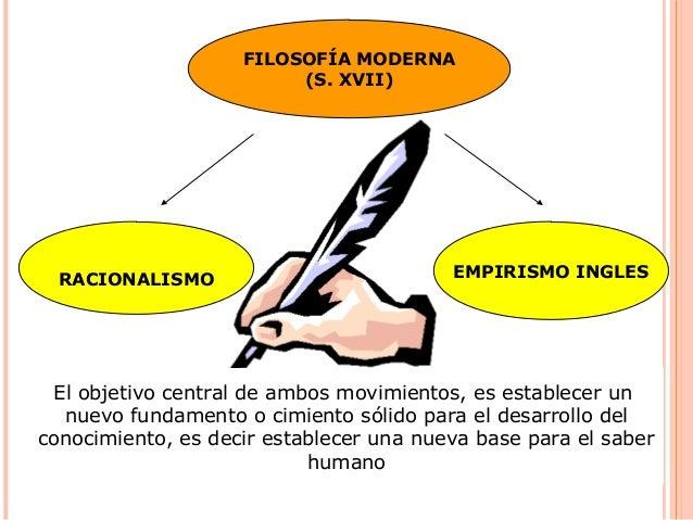 FILOSOFÍA MODERNA (S. XVII) RACIONALISMO EMPIRISMO INGLES El objetivo central de ambos movimientos, es establecer un nuevo...