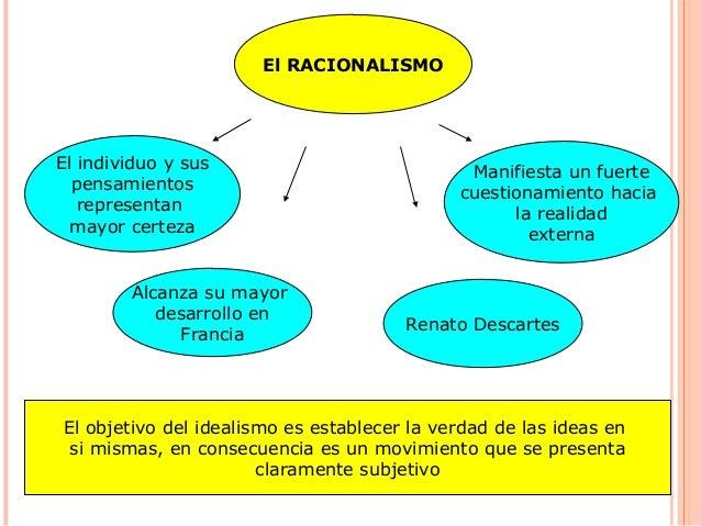 El RACIONALISMO El individuo y sus pensamientos representan mayor certeza Alcanza su mayor desarrollo en Francia Renato De...