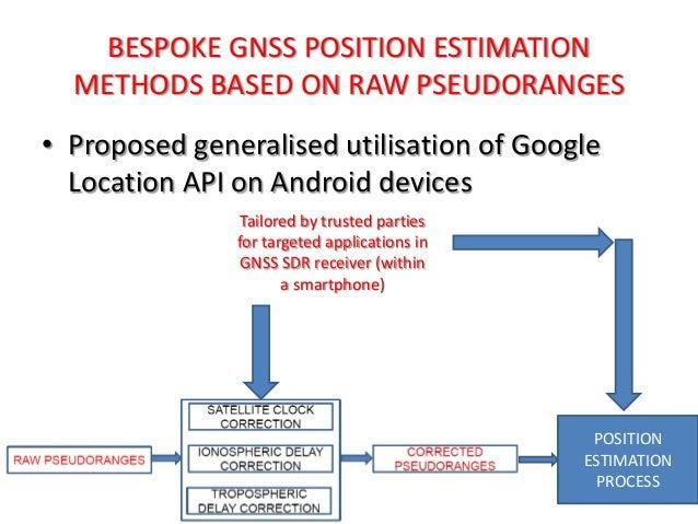 ADVANTAGES OF DEPLOYMENT OF BESPOKE GNSS POSITION ESTIMATION METHODS …