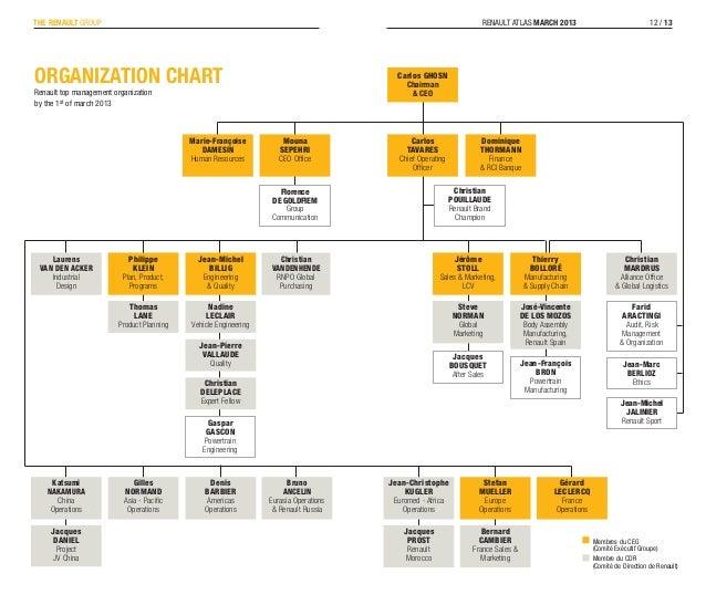 renault-nissan purchasing organization