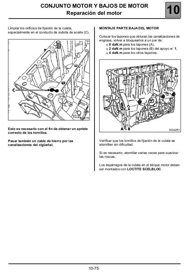 MOTORES DIESEL CORP RENAULT