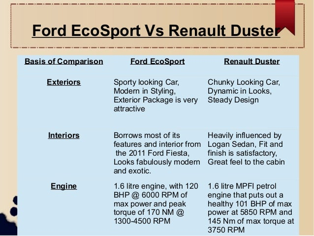 Ford EcoSport Renault Duster 5 Vs