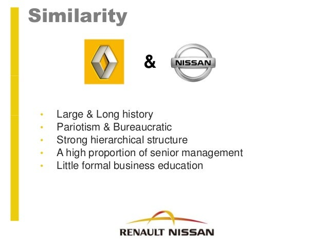 the renault nissan case study Ibs center for management research renault-nissan alliance: success by integration this case was written by sachin govind and debapratim purkayastha, ibs hyderabadit was compiled from.