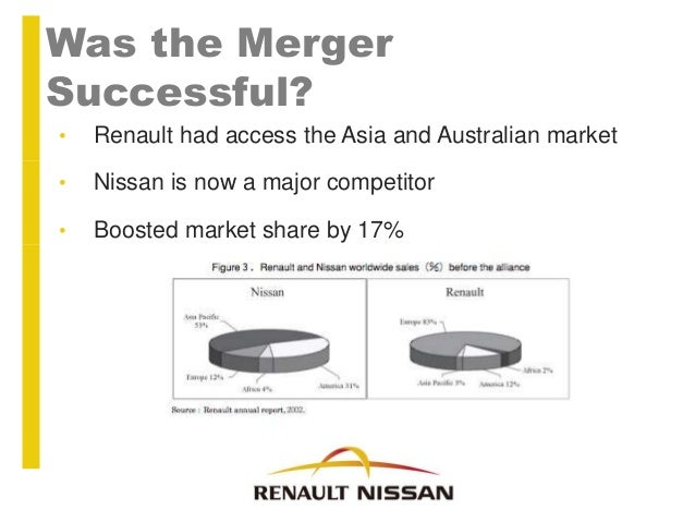 the renault nissan case study In nissan's view, the global automotive nissan case study -- continuous improvement – design through delivery author.