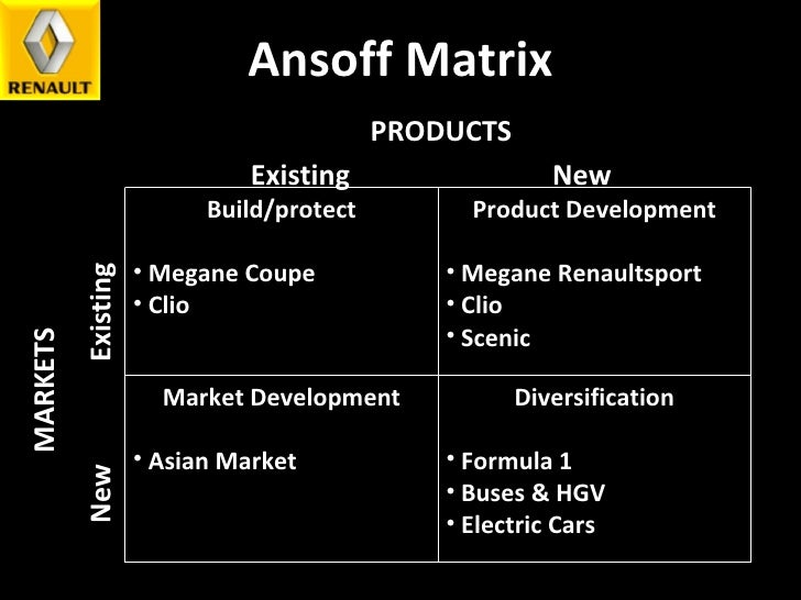 ansoff matrix case study