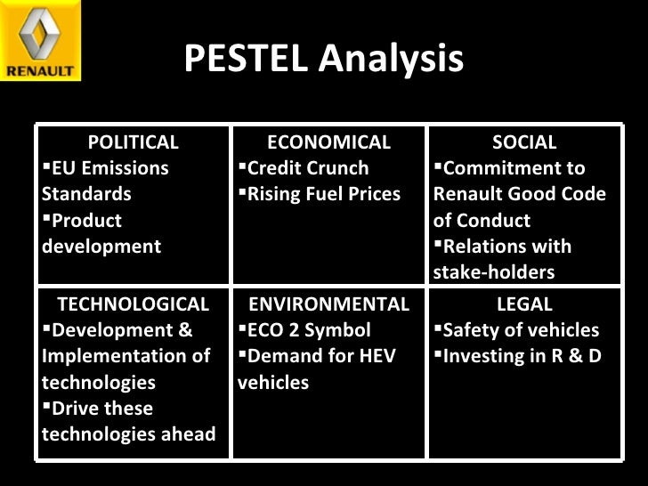 nissan pest analysis General motors, abbreviated as gm manufactures, designs and sells vehicles and their parts it is a multination organization in detroit, michigan, america gm.